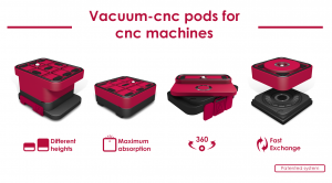 cnc vacuum pods with different heights, maximum absorption, 360º rotation and fast exchange